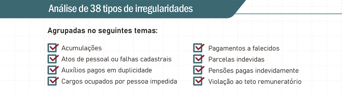 irregularidades.jpg