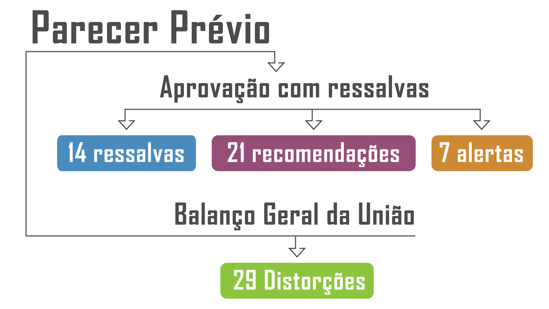 parecer_previo.png