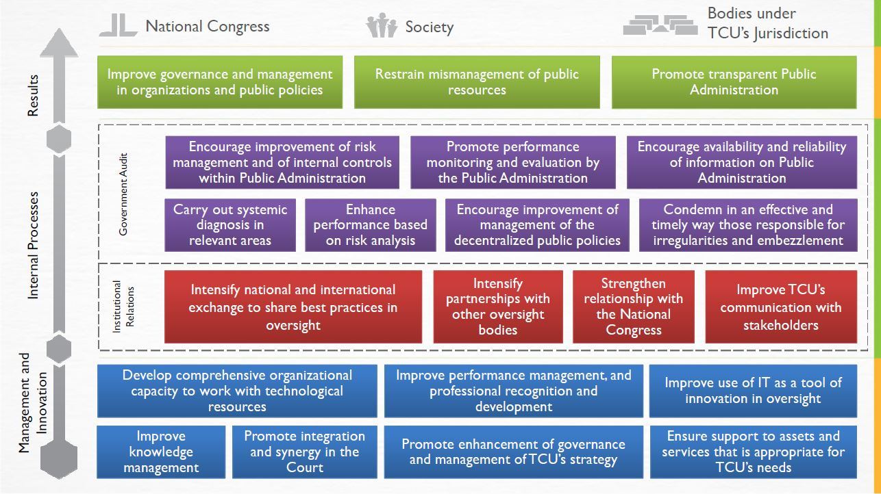 12-Estrategic Planning - chart.JPG