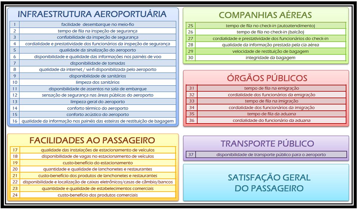 004.992-2019-9-VR- qualidade infraestrutura aeroportuaria-3_03.jpg