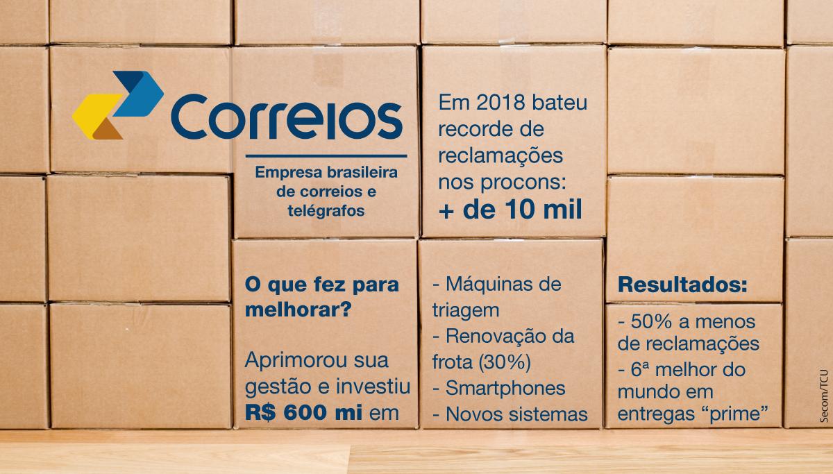 esquema_correios.png